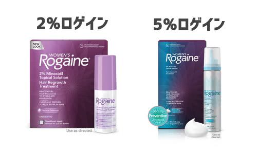 女性用ロゲイン2%(ローション)と5%(フォーム)