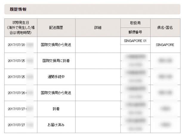 ベストケンコー・くすりエクスプレスの商品が届くまでの日数(荷物追跡)