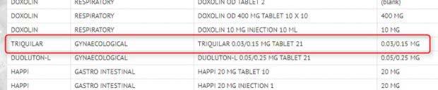 Zydus Healthcare(ザイダスヘルスケア)社の製品リストにトリキュラーは掲載