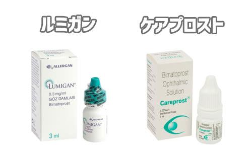 ルミガン(Lumigan)とケアプロスト(Careprost)