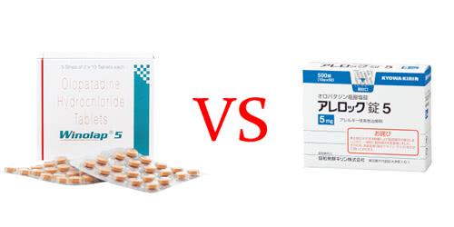 個人輸入アレロックジェネリック(Winolap)と病院処方薬の比較