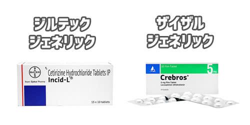 個人輸入のジルテックとザイザルのジェネリック薬