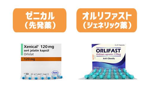 ゼニカル(先発薬)とオルリファスト(ジェネリック薬)